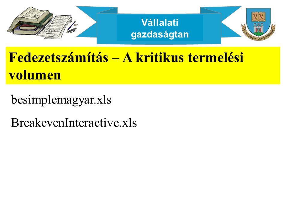 Vállalati gazdaságtan Fedezetszámítás – A kritikus termelési volumen besimplemagyar.xls BreakevenInteractive.xls