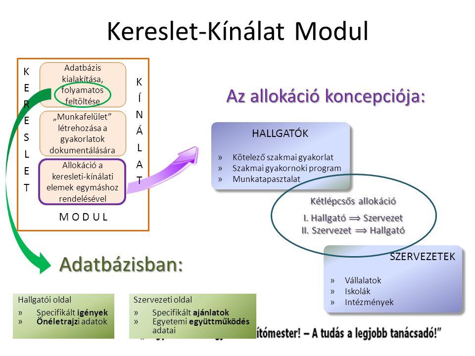 """Adatbázis kialakítása, folyamatos feltöltése """"Munkafelület létrehozása a gyakorlatok dokumentálására Allokáció a keresleti-kínálati elemek egymáshoz rendelésével M O D U L Kereslet-Kínálat Modul Az allokáció koncepciója: HALLGATÓK »Kötelező szakmai gyakorlat »Szakmai gyakornoki program »Munkatapasztalat HALLGATÓK »Kötelező szakmai gyakorlat »Szakmai gyakornoki program »Munkatapasztalat SZERVEZETEK »Vállalatok »Iskolák »Intézmények SZERVEZETEK »Vállalatok »Iskolák »Intézmények Kétlépcsős allokáció I."""