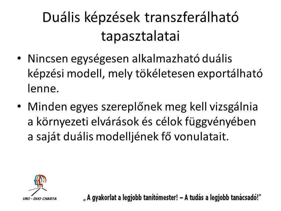 Duális képzések transzferálható tapasztalatai Nincsen egységesen alkalmazható duális képzési modell, mely tökéletesen exportálható lenne.