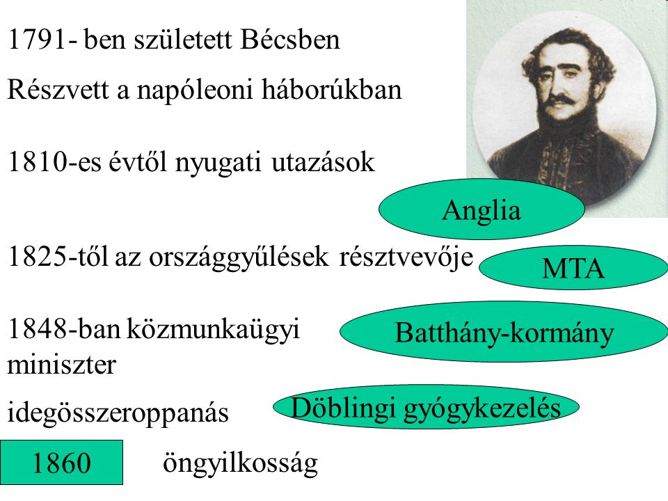 1791- ben született Bécsben Részvett a napóleoni háborúkban 1810-es évtől nyugati utazások Anglia 1825-től az országgyűlések résztvevője MTA 1848-ban