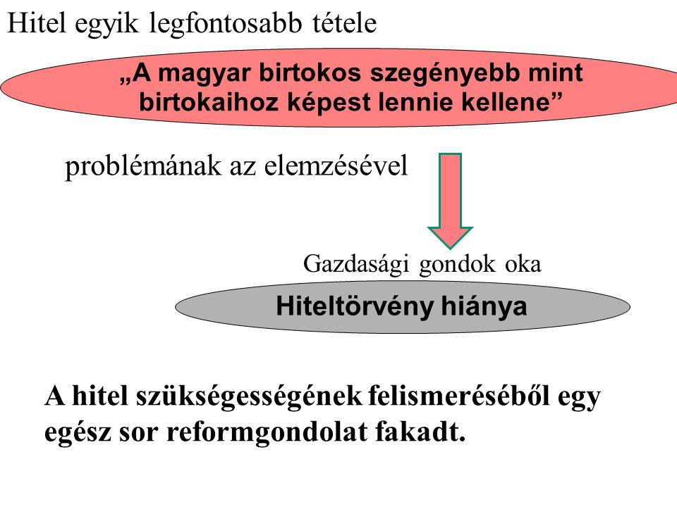 """""""A magyar birtokos szegényebb mint birtokaihoz képest lennie kellene"""" Hiteltörvény hiánya Hitel egyik legfontosabb tétele problémának az elemzésével G"""