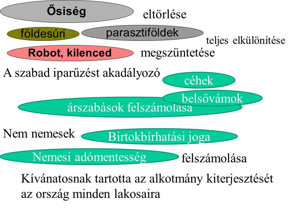 Robot, kilenced Ősiség parasztiföldek földesúri eltörlése megszüntetése teljes elkülönítése Nem nemesek A szabad iparűzést akadályozó céhek árszabások