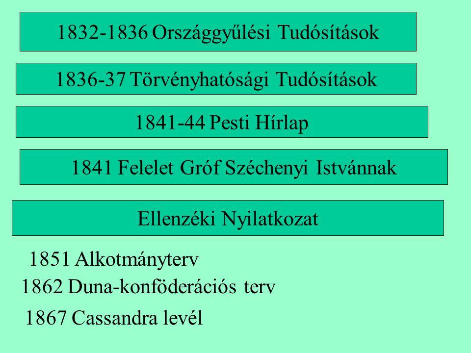 1832-1836 Országgyűlési Tudósítások 1836-37 Törvényhatósági Tudósítások 1841-44 Pesti Hírlap 1841 Felelet Gróf Széchenyi Istvánnak Ellenzéki Nyilatkoz