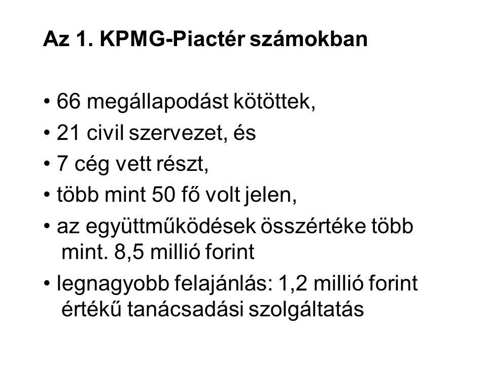 Az 1. KPMG-Piactér számokban 66 megállapodást kötöttek, 21 civil szervezet, és 7 cég vett részt, több mint 50 fő volt jelen, az együttműködések összér