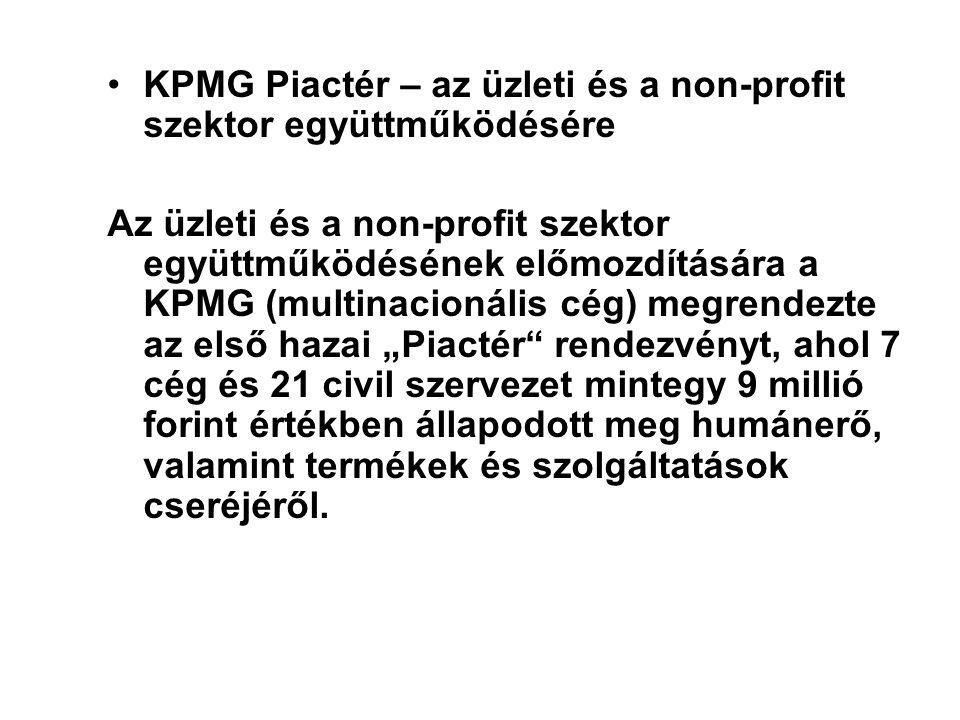 """KPMG Piactér – az üzleti és a non-profit szektor együttműködésére Az üzleti és a non-profit szektor együttműködésének előmozdítására a KPMG (multinacionális cég) megrendezte az első hazai """"Piactér rendezvényt, ahol 7 cég és 21 civil szervezet mintegy 9 millió forint értékben állapodott meg humánerő, valamint termékek és szolgáltatások cseréjéről."""