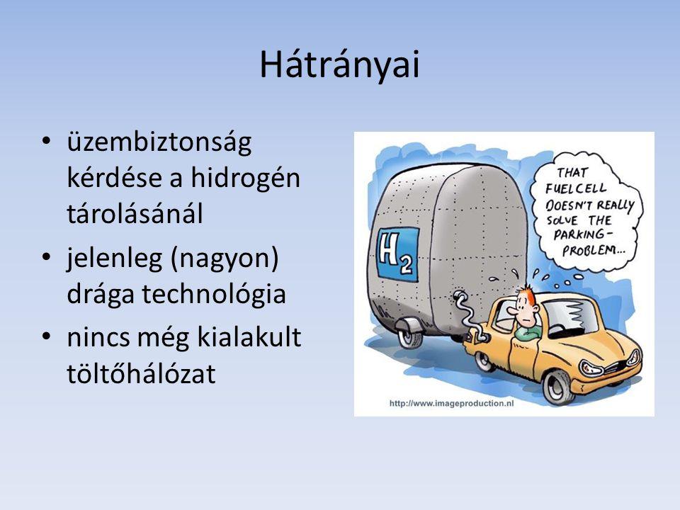 Hátrányai üzembiztonság kérdése a hidrogén tárolásánál jelenleg (nagyon) drága technológia nincs még kialakult töltőhálózat