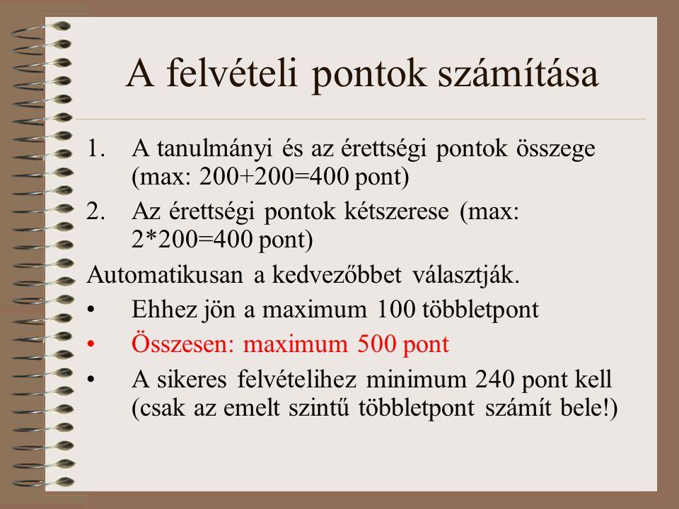 Többletpontok – maximum 100 pont Nyelvvizsga – maximum 40 pont - középfokú C: 28 pont - felsőfokú C: 40 pont emelt szintű érettségi vizsga: legalább 30%-os teljesítmény esetén legfeljebb két tárgyból 50-50 pont egyéb, pl.