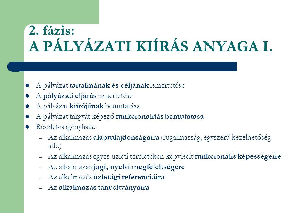 2. fázis: A PÁLYÁZATI KIÍRÁS ANYAGA I. A pályázat tartalmának és céljának ismertetése A pályázati eljárás ismertetése A pályázat kiírójának bemutatása
