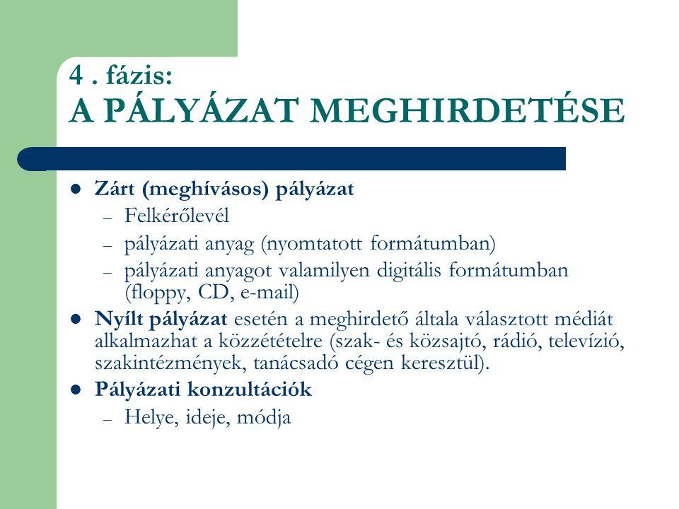 4. fázis: A PÁLYÁZAT MEGHIRDETÉSE Zárt (meghívásos) pályázat – Felkérőlevél – pályázati anyag (nyomtatott formátumban) – pályázati anyagot valamilyen