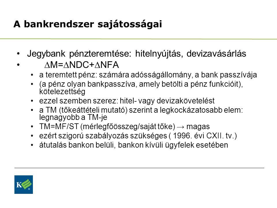 A bankrendszer sajátosságai Jegybank pénzteremtése: hitelnyújtás, devizavásárlás ∆M=∆NDC+∆NFA a teremtett pénz: számára adósságállomány, a bank passzí
