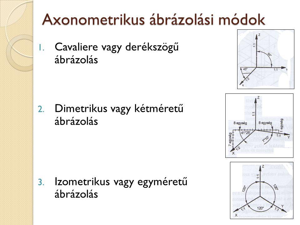 Axonometrikus ábrázolási módok 1. Cavaliere vagy derékszögű ábrázolás 2. Dimetrikus vagy kétméretű ábrázolás 3. Izometrikus vagy egyméretű ábrázolás