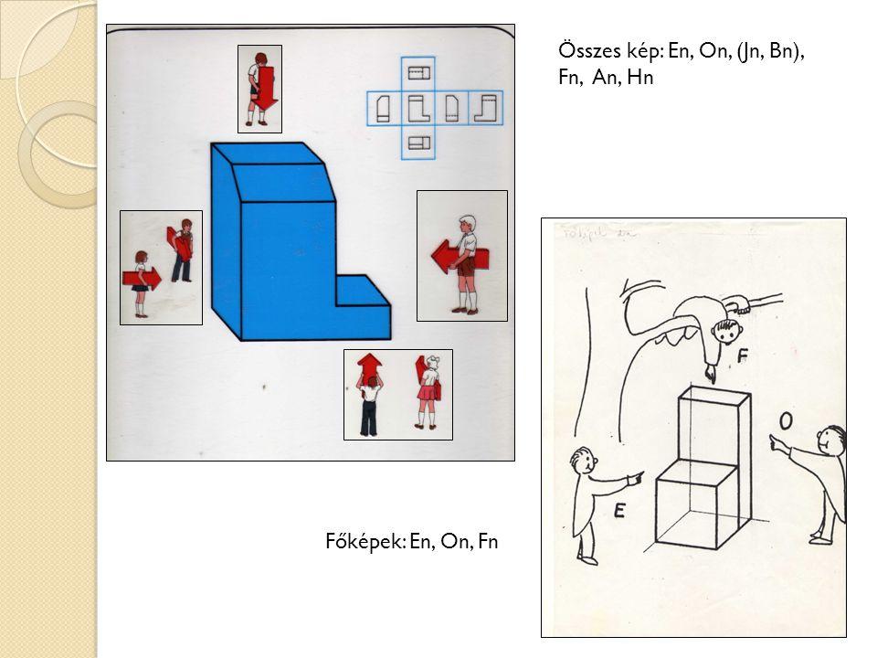 Összes kép: En, On, (Jn, Bn), Fn, An, Hn Főképek: En, On, Fn