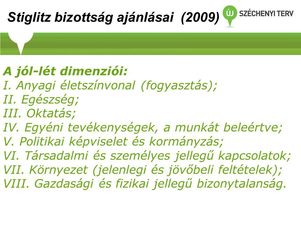 A jól-lét dimenziói: I. Anyagi életszínvonal (fogyasztás); II. Egészség; III. Oktatás; IV. Egyéni tevékenységek, a munkát beleértve; V. Politikai képv