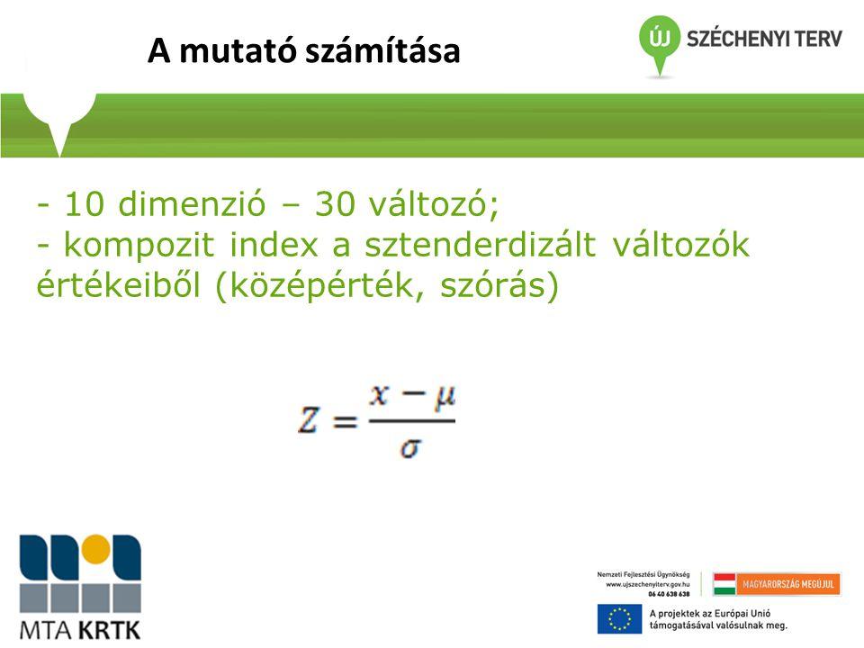 - 10 dimenzió – 30 változó; - kompozit index a sztenderdizált változók értékeiből (középérték, szórás) A mutató számítása