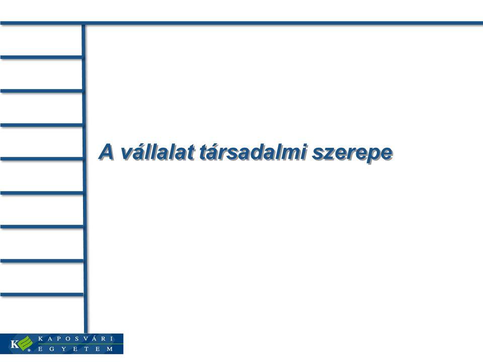 """Piacra való belépés és kilépés """"Egy PIAC Termékek (eladókat, vevőket beleértve), amelyek könnyen helyettesíthetik egymást."""