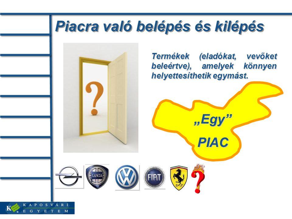 """Piacra való belépés és kilépés """"Egy""""PIAC Termékek (eladókat, vevőket beleértve), amelyek könnyen helyettesíthetik egymást."""