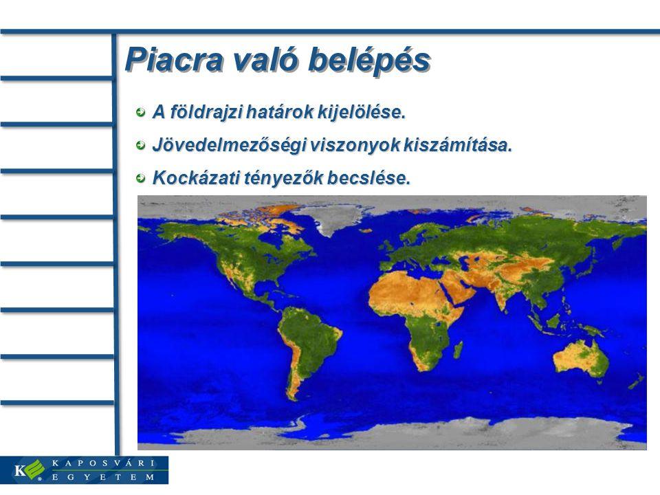 Piacra való belépés A földrajzi határok kijelölése. A földrajzi határok kijelölése. Jövedelmezőségi viszonyok kiszámítása. Jövedelmezőségi viszonyok k