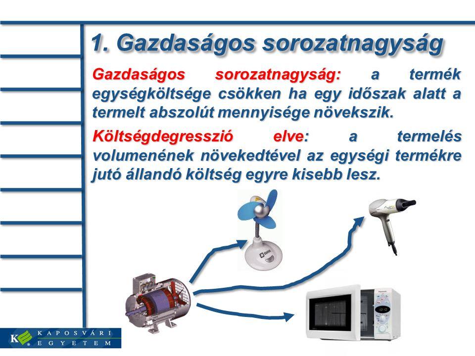 1. Gazdaságos sorozatnagyság Költségdegresszió elve: a termelés volumenének növekedtével az egységi termékre jutó állandó költség egyre kisebb lesz. G