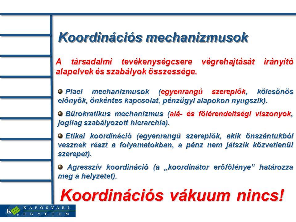 Koordinációs mechanizmusok A társadalmi tevékenységcsere végrehajtását irányító alapelvek és szabályok összessége. Piaci mechanizmusok (egyenrangú sze