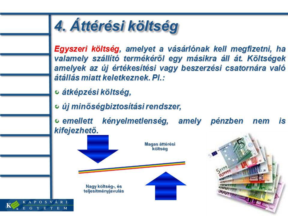 4. Áttérési költség Egyszeri költség, amelyet a vásárlónak kell megfizetni, ha valamely szállító termékéről egy másikra áll át. Költségek amelyek az ú