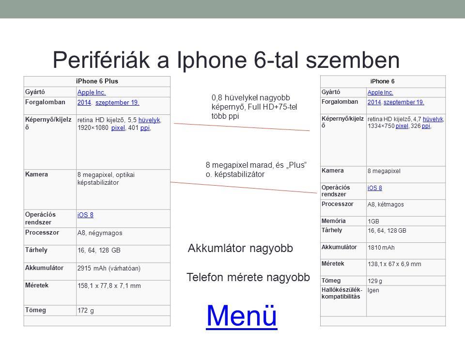 Perifériák a Iphone 6-tal szemben iPhone 6 Plus GyártóApple Inc. Forgalomban20142014. szeptember 19.szeptember 19. Képernyő/kijelz ő retina HD kijelző