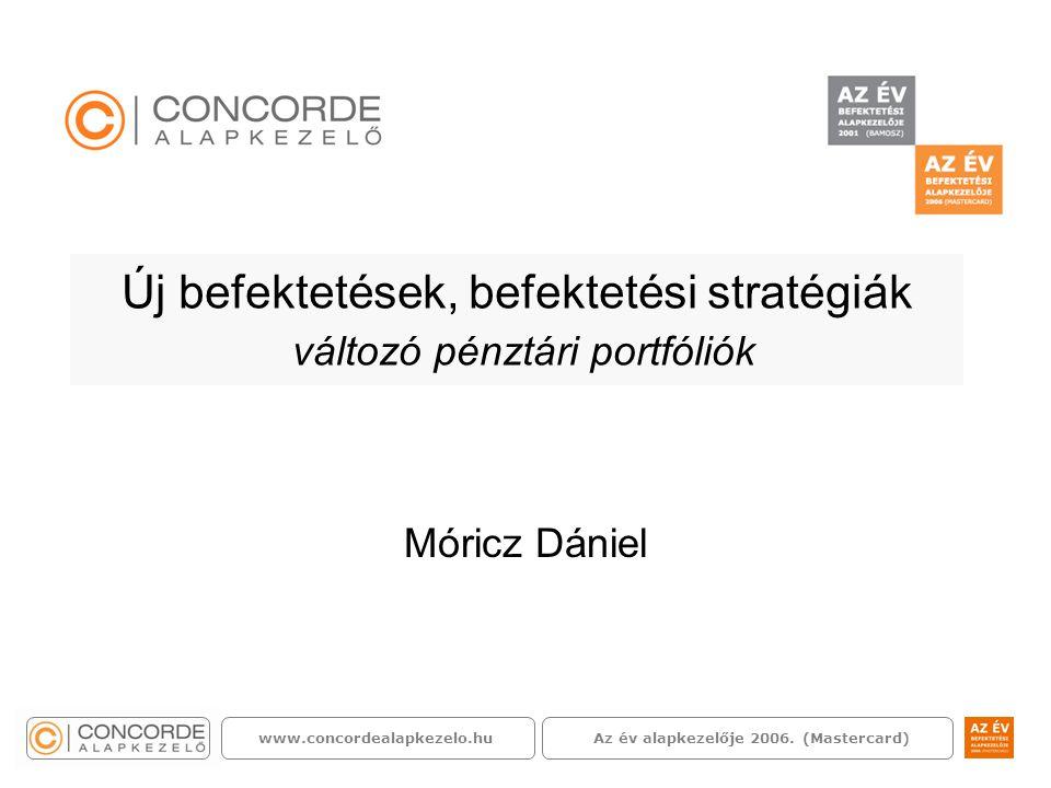 www.concordealapkezelo.huAz év alapkezelője 2006. (Mastercard) Új befektetések, befektetési stratégiák változó pénztári portfóliók Móricz Dániel