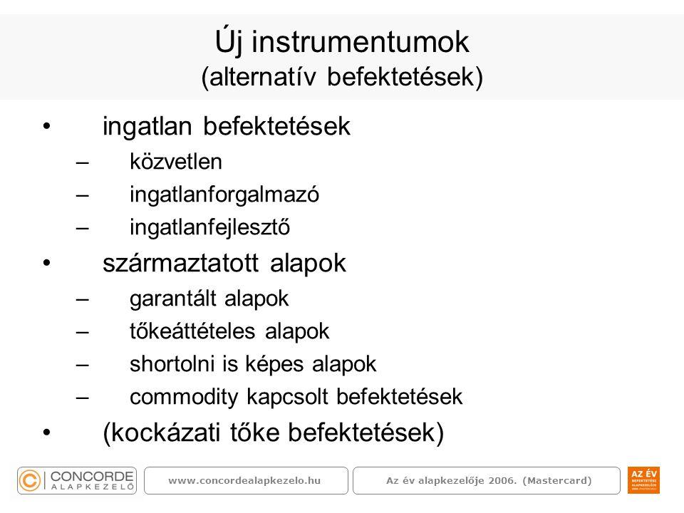 www.concordealapkezelo.huAz év alapkezelője 2006. (Mastercard) Új instrumentumok (alternatív befektetések) ingatlan befektetések –közvetlen –ingatlanf