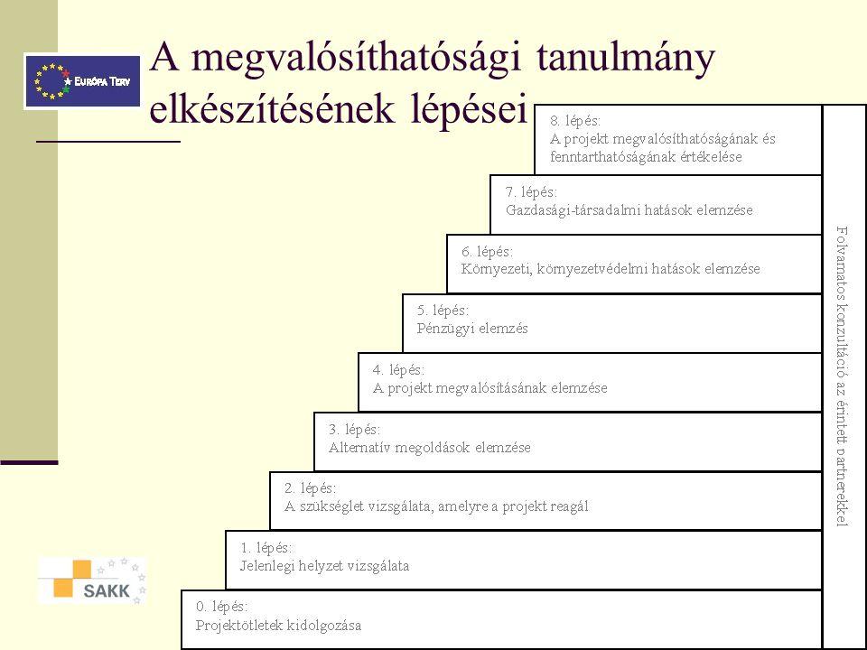 A megvalósíthatósági tanulmány (Feasibility study) A különböző projektváltozatok közötti választáshoz döntéstámogató, a megvalósíthatóság komplex felt