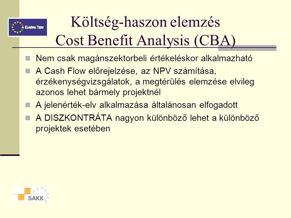 Pénzügyi megvalósíthatóság, megtérülés Projekt pénzáramlásainak alakulása, mindenkor aktuális finanszírozási helyzet A statikus költségvetéssel szembe