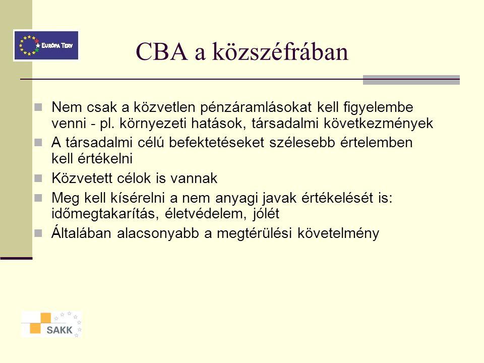 Költség-haszon elemzés Cost Benefit Analysis (CBA) Nem csak magánszektorbeli értékeléskor alkalmazható A Cash Flow előrejelzése, az NPV számítása, érz