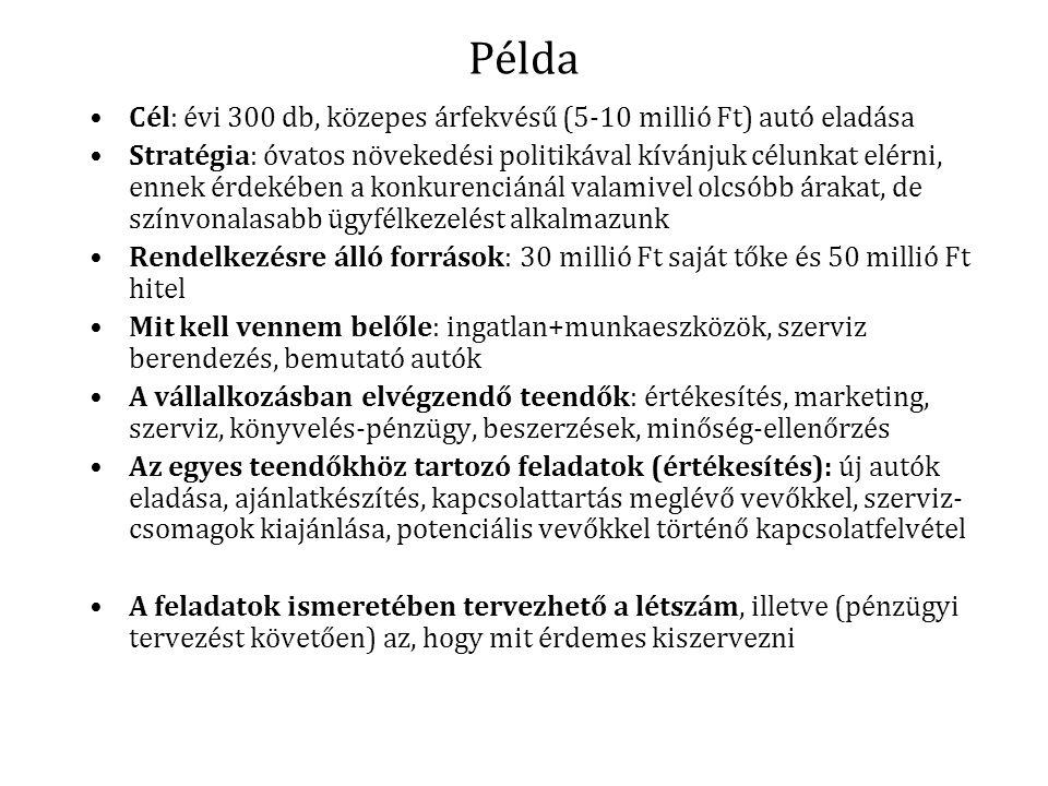 Példa Cél: évi 300 db, közepes árfekvésű (5-10 millió Ft) autó eladása Stratégia: óvatos növekedési politikával kívánjuk célunkat elérni, ennek érdekében a konkurenciánál valamivel olcsóbb árakat, de színvonalasabb ügyfélkezelést alkalmazunk Rendelkezésre álló források: 30 millió Ft saját tőke és 50 millió Ft hitel Mit kell vennem belőle: ingatlan+munkaeszközök, szerviz berendezés, bemutató autók A vállalkozásban elvégzendő teendők: értékesítés, marketing, szerviz, könyvelés-pénzügy, beszerzések, minőség-ellenőrzés Az egyes teendőkhöz tartozó feladatok (értékesítés): új autók eladása, ajánlatkészítés, kapcsolattartás meglévő vevőkkel, szerviz- csomagok kiajánlása, potenciális vevőkkel történő kapcsolatfelvétel A feladatok ismeretében tervezhető a létszám, illetve (pénzügyi tervezést követően) az, hogy mit érdemes kiszervezni