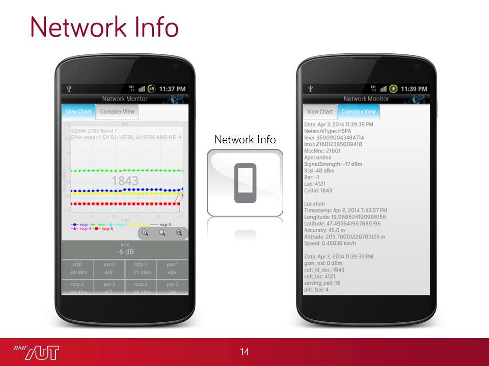 Network Info 14