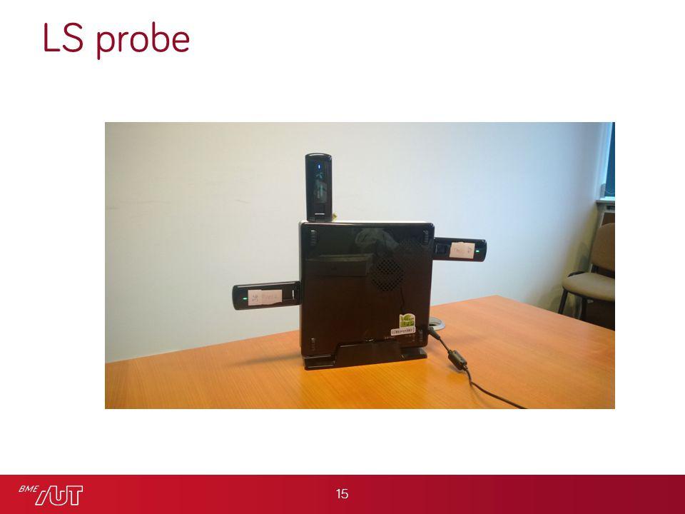 LS probe 15