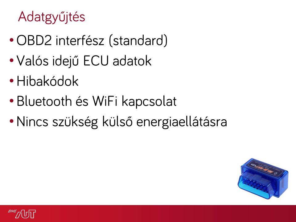 Adatgyűjtés OBD2 interfész (standard) Valós idejű ECU adatok Hibakódok Bluetooth és WiFi kapcsolat Nincs szükség külső energiaellátásra