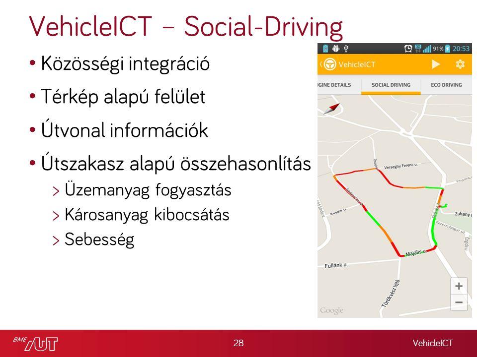 VehicleICT – Social-Driving VehicleICT28 Közösségi integráció Térkép alapú felület Útvonal információk Útszakasz alapú összehasonlítás >Üzemanyag fogyasztás >Károsanyag kibocsátás >Sebesség