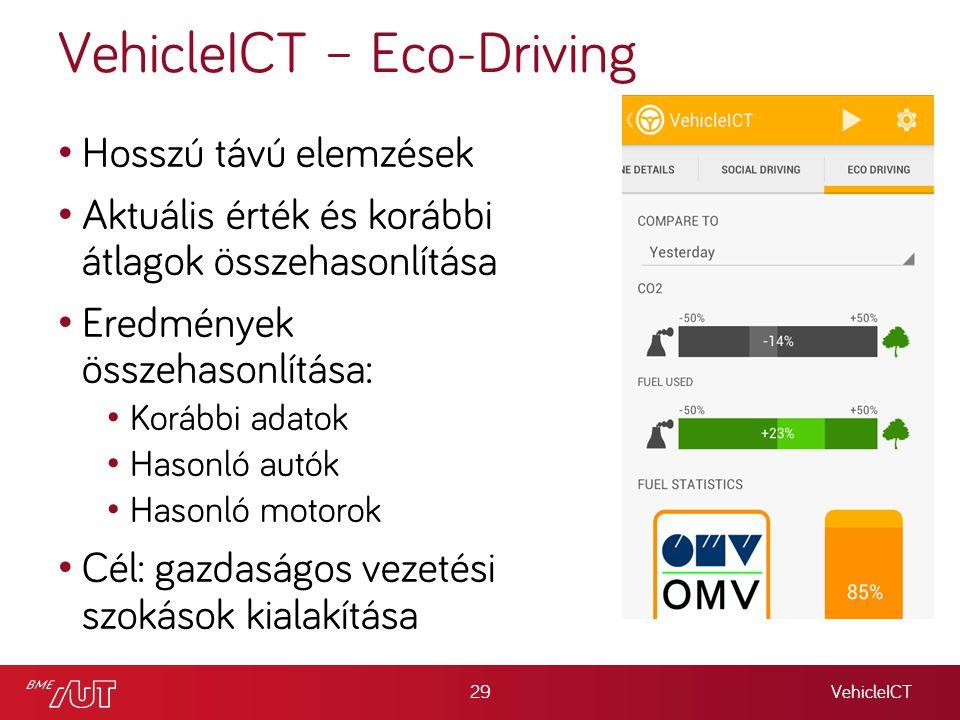 VehicleICT – Eco-Driving VehicleICT29 Hosszú távú elemzések Aktuális érték és korábbi átlagok összehasonlítása Eredmények összehasonlítása: Korábbi adatok Hasonló autók Hasonló motorok Cél: gazdaságos vezetési szokások kialakítása