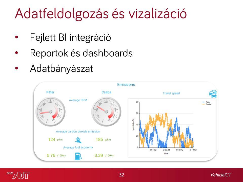 Adatfeldolgozás és vizalizáció Fejlett BI integráció Reportok és dashboards Adatbányászat 32 VehicleICT