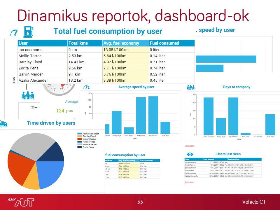 Dinamikus reportok, dashboard-ok VehicleICT33