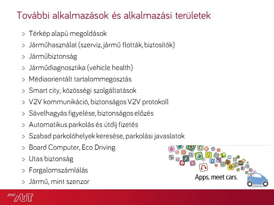 További alkalmazások és alkalmazási területek >Térkép alapú megoldások >Járműhasználat (szerviz, jármű flották, biztosítók) >Járműbiztonság >Járműdiagnosztika (vehicle health) >Médiaorientált tartalommegosztás >Smart city, közösségi szolgáltatások >V2V kommunikáció, biztonságos V2V protokoll >Sávelhagyás figyelése, biztonságos előzés >Automatikus parkolás és útdíj fizetés >Szabad parkolóhelyek keresése, parkolási javaslatok >Board Computer, Eco Driving >Utas biztonság >Forgalomszámlálás >Jármű, mint szenzor