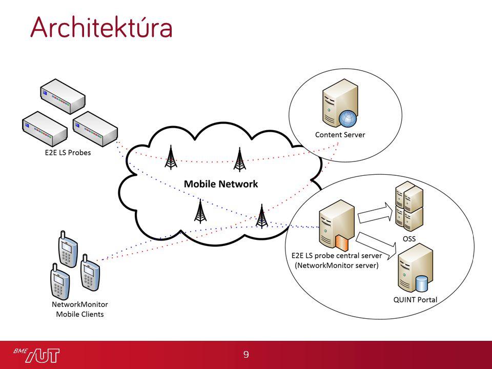NetworkMonitor mobil kliens Sebesség és hangminőség mérés Alacsony szintű hálózati adatok Scanner mode, car mode, energia hatékonyság Távoli vezérlés 10