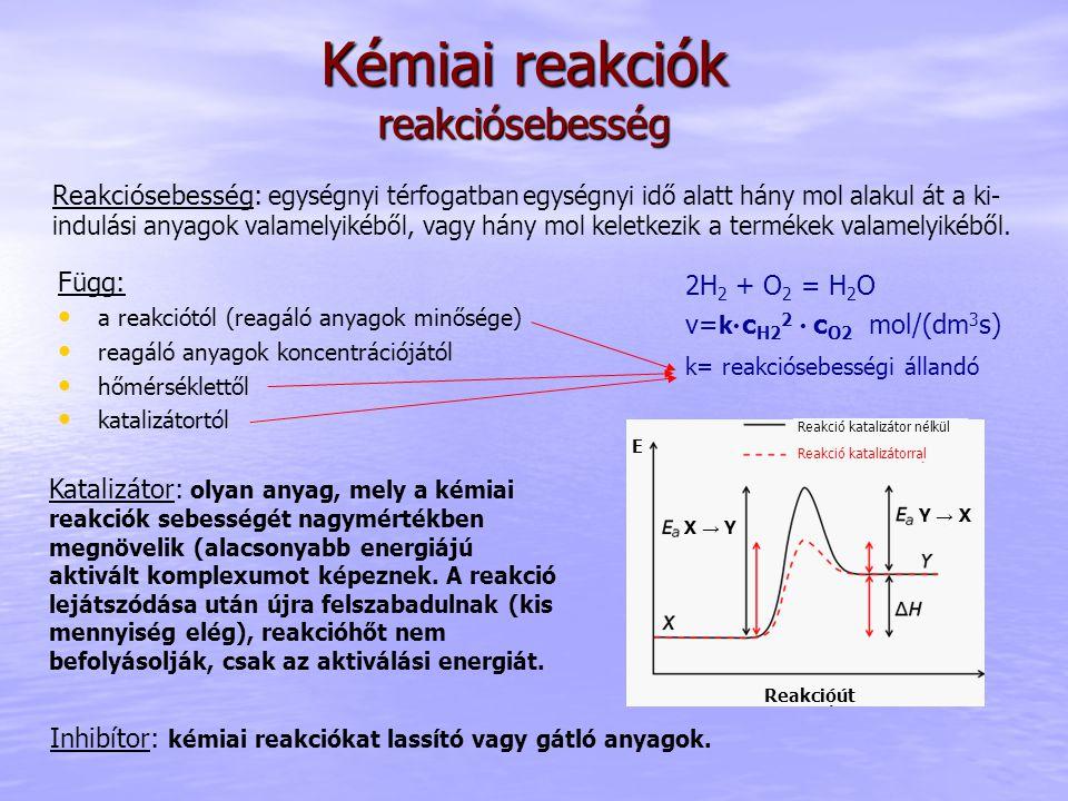 Kémiai reakciók reakciósebesség Katalizátor: olyan anyag, mely a kémiai reakciók sebességét nagymértékben megnövelik (alacsonyabb energiájú aktivált k