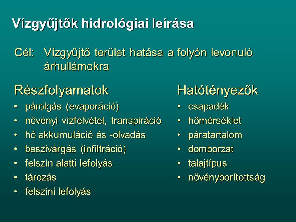 Vízgyűjtők hidrológiai leírása Részfolyamatok párolgás (evaporáció)párolgás (evaporáció) növényi vízfelvétel, transpirációnövényi vízfelvétel, transpiráció hó akkumuláció és -olvadáshó akkumuláció és -olvadás beszivárgás (infiltráció)beszivárgás (infiltráció) felszín alatti lefolyásfelszín alatti lefolyás tározástározás felszíni lefolyásfelszíni lefolyásHatótényezők csapadékcsapadék hőmérséklethőmérséklet páratartalompáratartalom domborzatdomborzat talajtípustalajtípus növényborítottságnövényborítottság Cél:Vízgyűjtő terület hatása a folyón levonuló árhullámokra