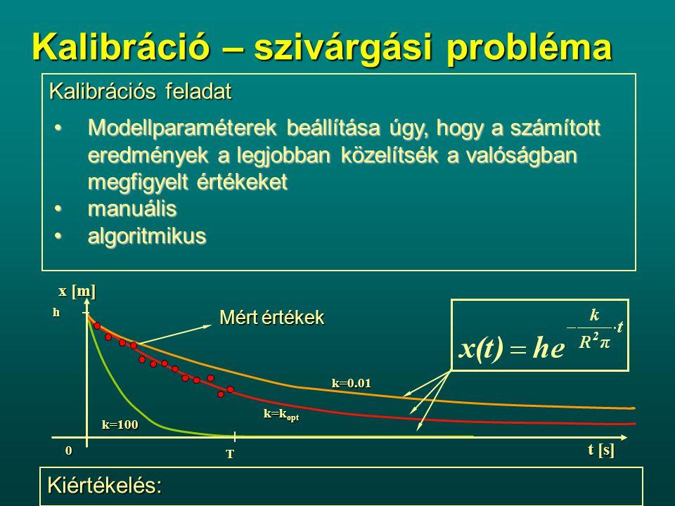 Kalibrációs feladat 1.x(t) n -szeri megfigyelése a {0;T} idő-intervallumban x=(x mért,1,x mért,2,…….,x mért,n ) – mért idősor 2.x(t) számítása a {0;T} idő-intervallumban, különböző k értékekre x(k)=(x számított,1,x számított,2,…….,x számított,n ) – számított idősor 3.