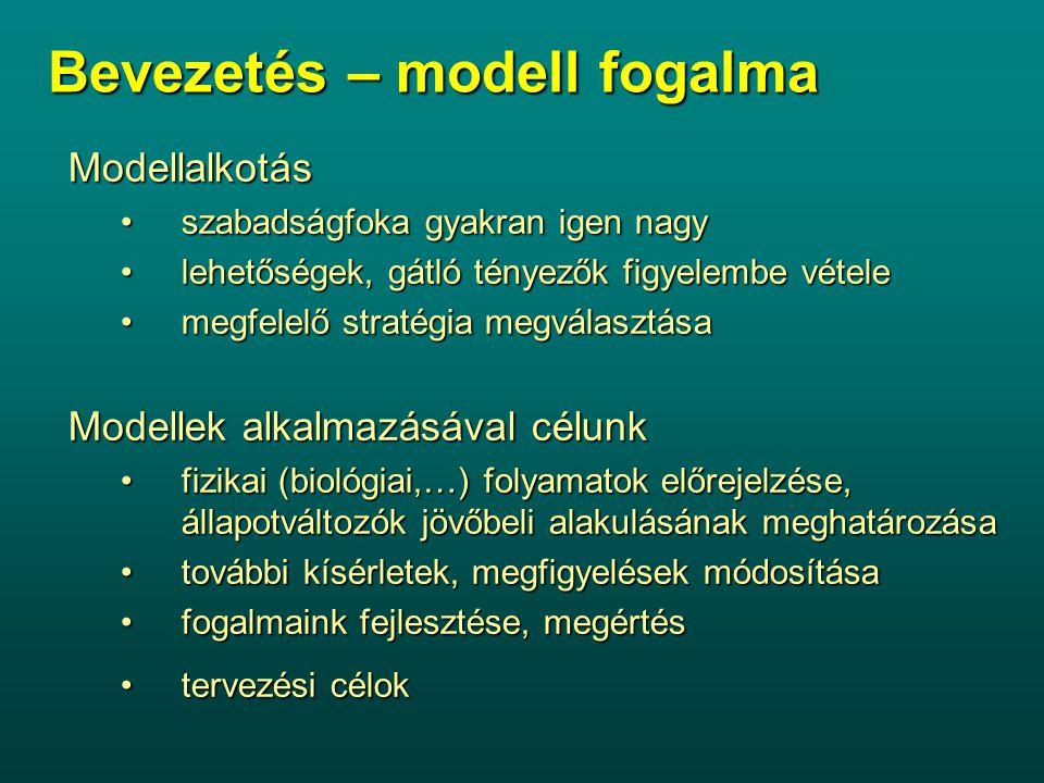 Bevezetés – modell fogalma Modellalkotás szabadságfoka gyakran igen nagyszabadságfoka gyakran igen nagy lehetőségek, gátló tényezők figyelembe vételelehetőségek, gátló tényezők figyelembe vétele megfelelő stratégia megválasztásamegfelelő stratégia megválasztása Modellek alkalmazásával célunk fizikai (biológiai,…) folyamatok előrejelzése, állapotváltozók jövőbeli alakulásának meghatározásafizikai (biológiai,…) folyamatok előrejelzése, állapotváltozók jövőbeli alakulásának meghatározása további kísérletek, megfigyelések módosításatovábbi kísérletek, megfigyelések módosítása fogalmaink fejlesztése, megértésfogalmaink fejlesztése, megértés tervezési céloktervezési célok