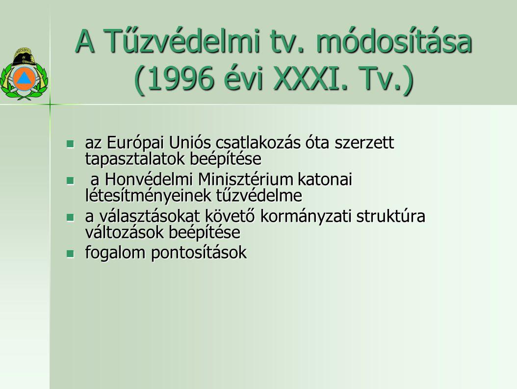 A Tűzvédelmi tv.módosítása (1996 évi XXXI.