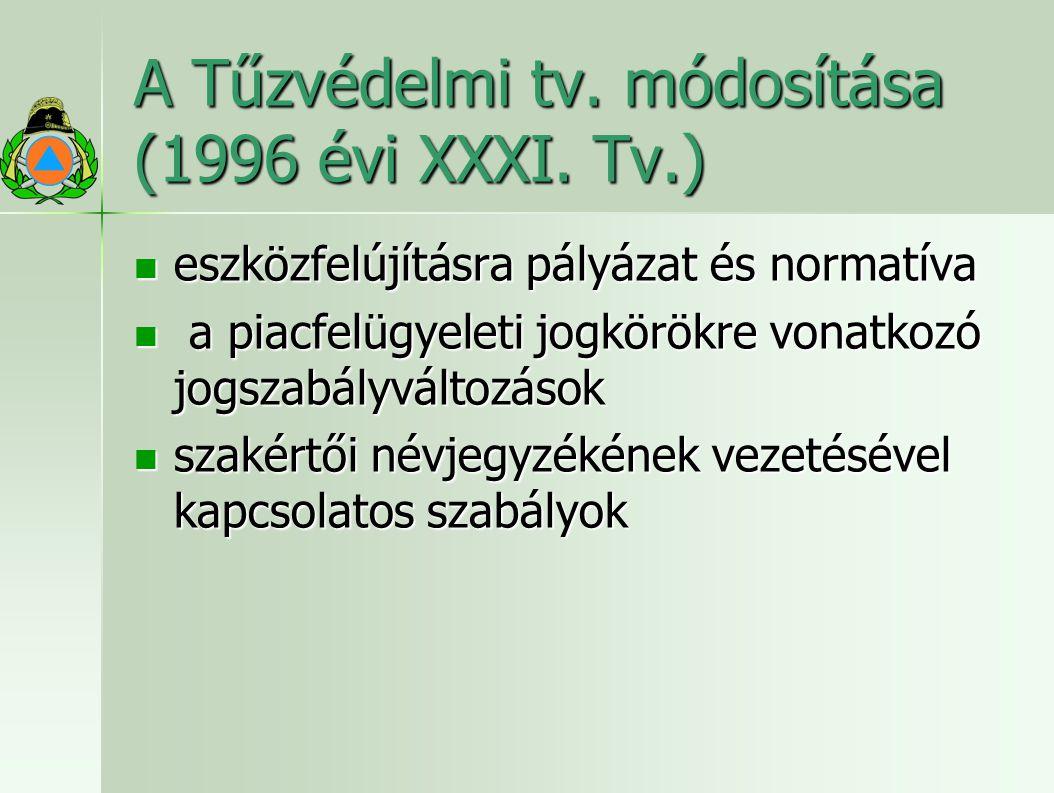 A Tűzvédelmi tv. módosítása (1996 évi XXXI.