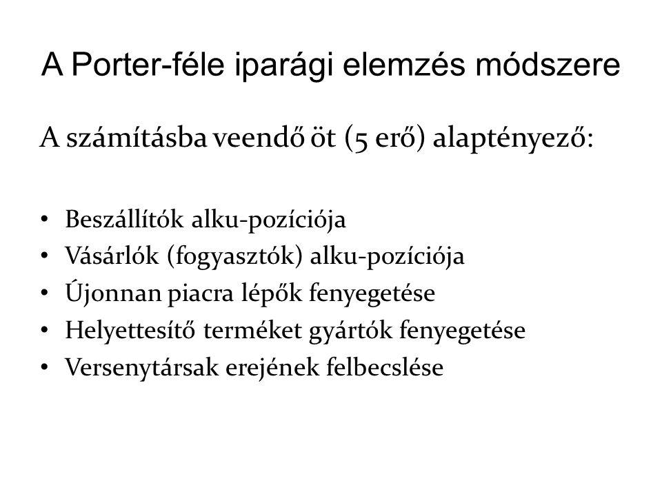 A Porter-féle iparági elemzés módszere A számításba veendő öt (5 erő) alaptényező: Beszállítók alku-pozíciója Vásárlók (fogyasztók) alku-pozíciója Újo
