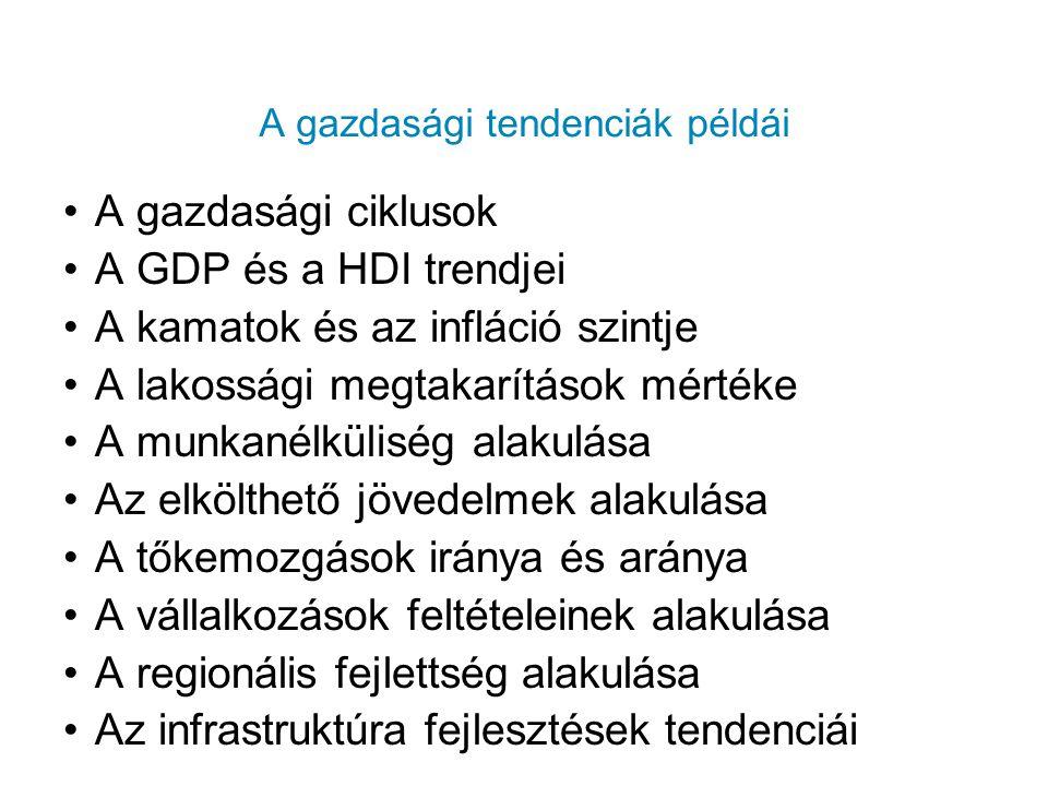 A gazdasági tendenciák példái A gazdasági ciklusok A GDP és a HDI trendjei A kamatok és az infláció szintje A lakossági megtakarítások mértéke A munka