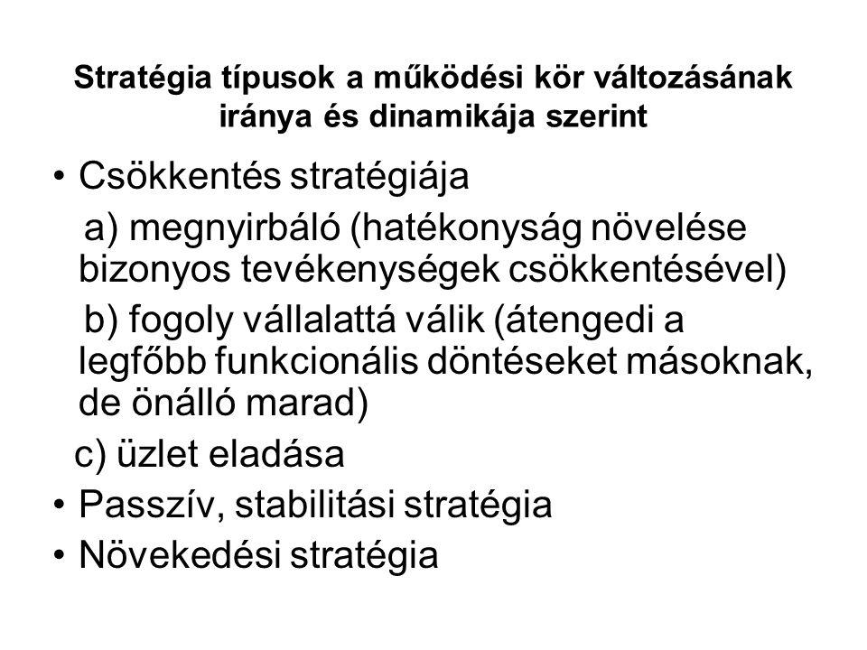 Stratégia típusok a működési kör változásának iránya és dinamikája szerint Csökkentés stratégiája a) megnyirbáló (hatékonyság növelése bizonyos tevéke
