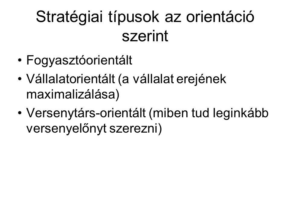 Stratégiai típusok az orientáció szerint Fogyasztóorientált Vállalatorientált (a vállalat erejének maximalizálása) Versenytárs-orientált (miben tud le